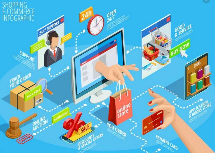 Yang Perlu Anda Ketahui Tentang Situs Web Belanja Online